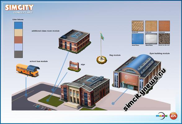 Концепция новых зданий в SimCity 2013