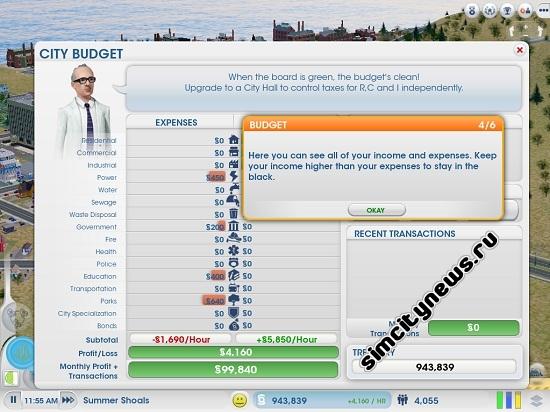 Городской бюджет